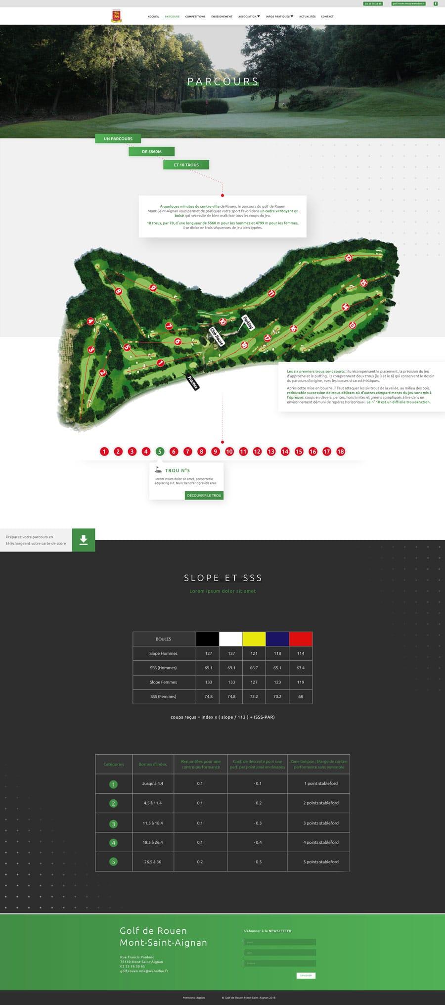 page parcours golf cyprien delapierre